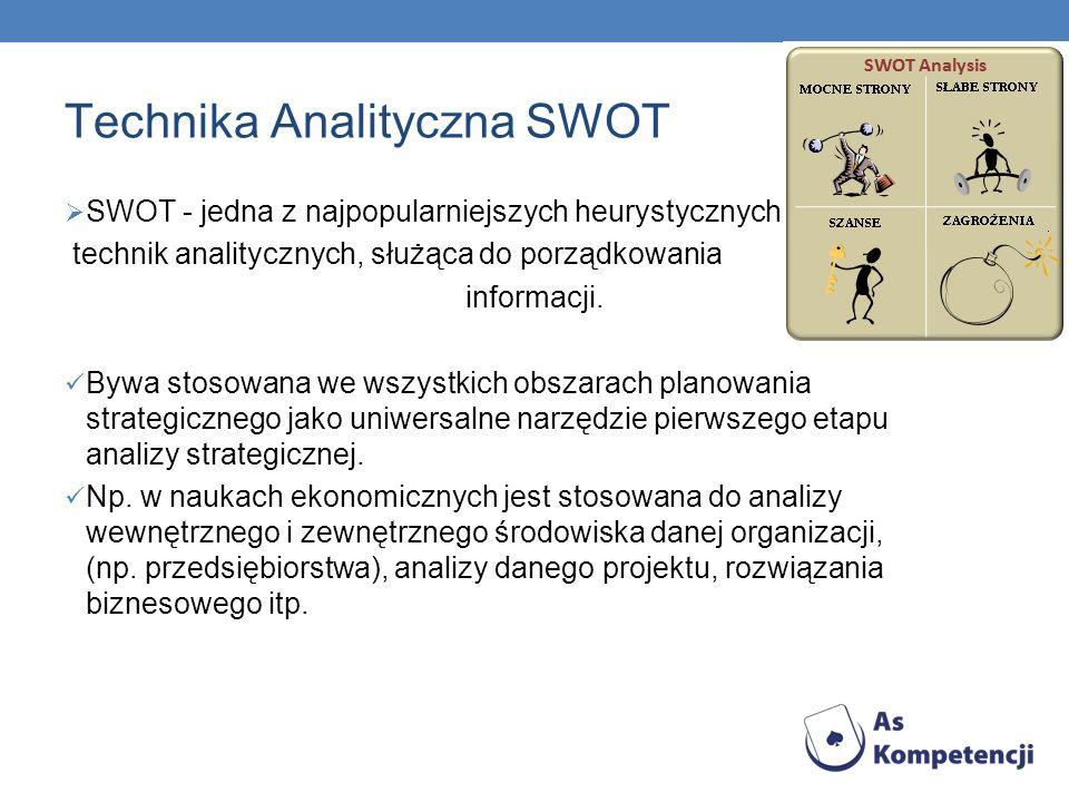Technika Analityczna SWOT