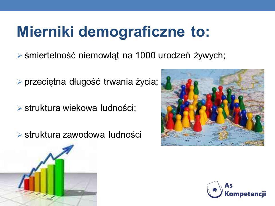 Mierniki demograficzne to: