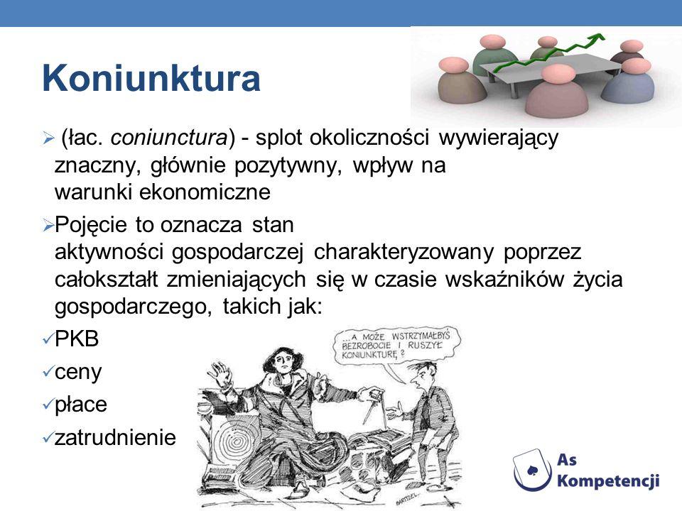 Koniunktura (łac. coniunctura) - splot okoliczności wywierający znaczny, głównie pozytywny, wpływ na warunki ekonomiczne.