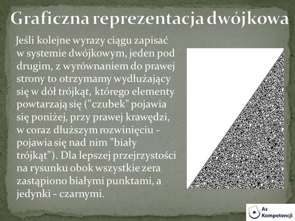 Graficzna reprezentacja dwójkowa