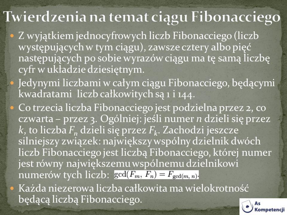 Twierdzenia na temat ciągu Fibonacciego