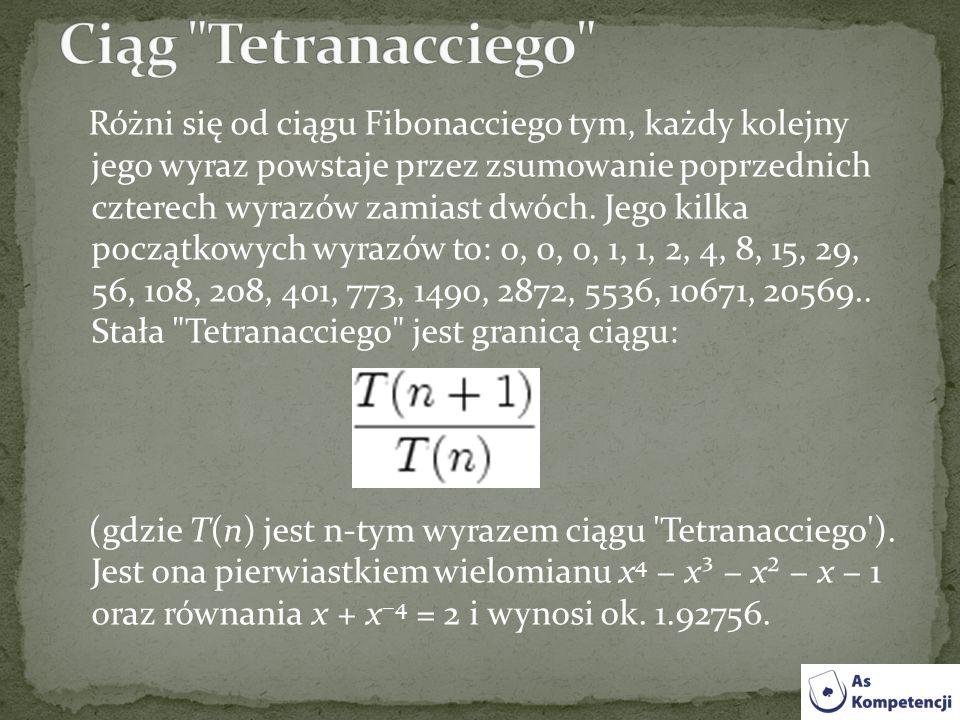 Ciąg Tetranacciego