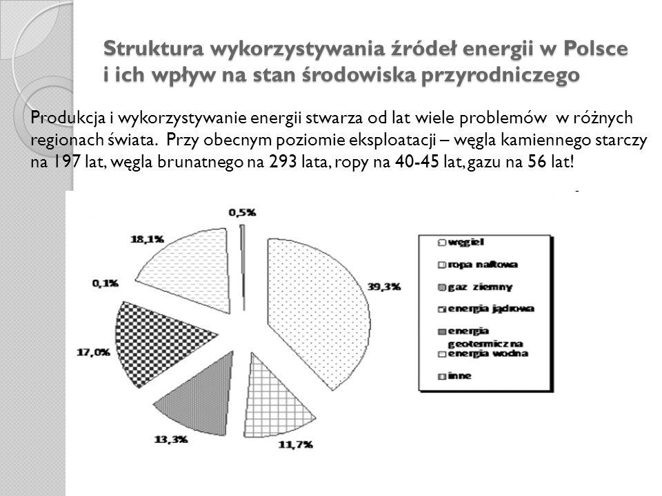 Struktura wykorzystywania źródeł energii w Polsce i ich wpływ na stan środowiska przyrodniczego