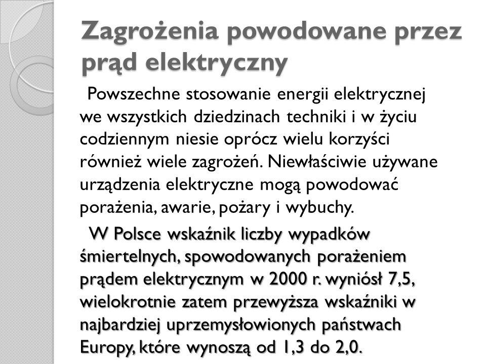 Zagrożenia powodowane przez prąd elektryczny