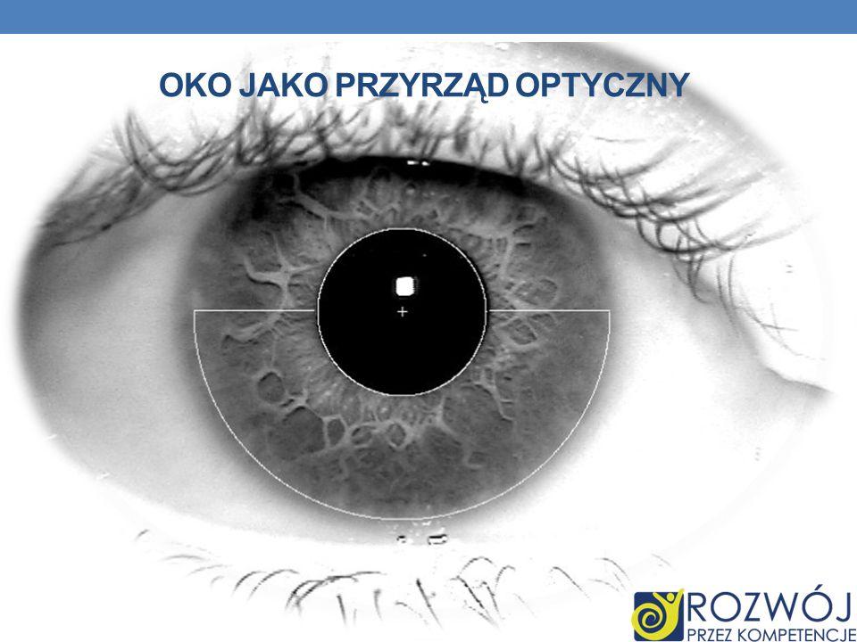 Oko jako przyrząd optyczny
