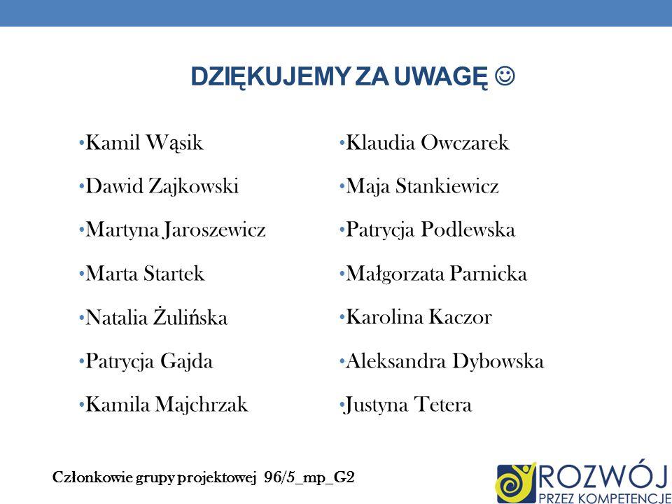 Dziękujemy za uwagę  Kamil Wąsik Klaudia Owczarek Dawid Zajkowski