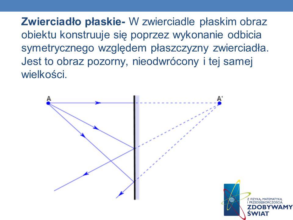 Zwierciadło płaskie- W zwierciadle płaskim obraz obiektu konstruuje się poprzez wykonanie odbicia symetrycznego względem płaszczyzny zwierciadła.