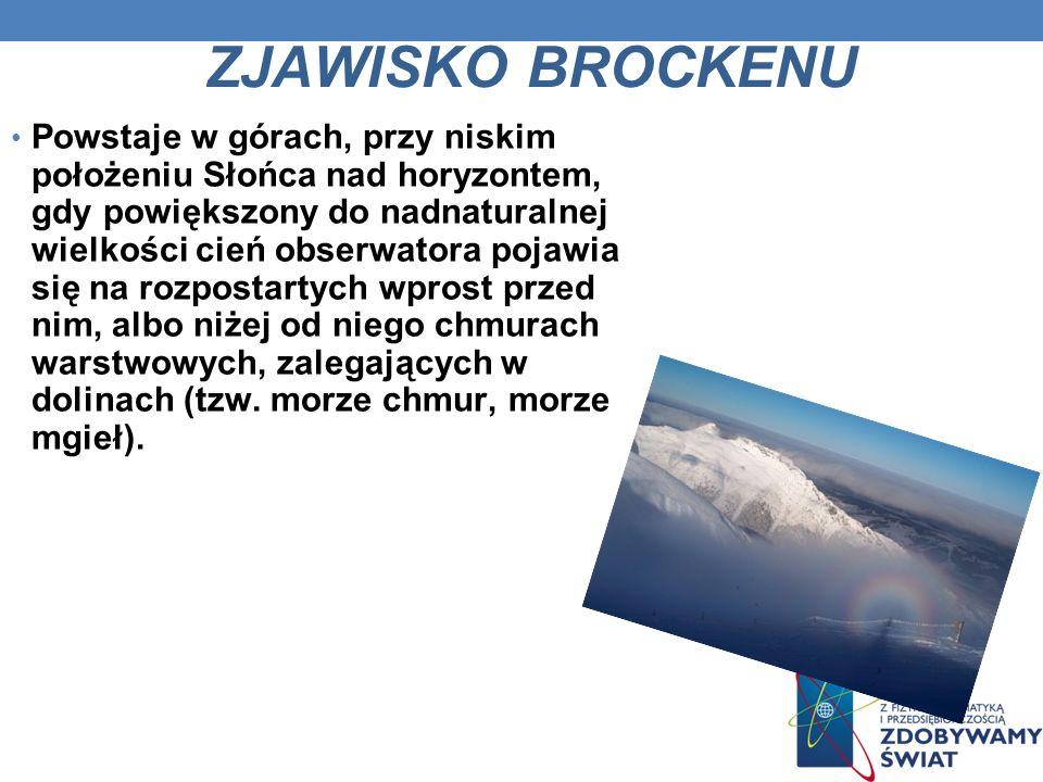 ZJAWISKO BROCKENU