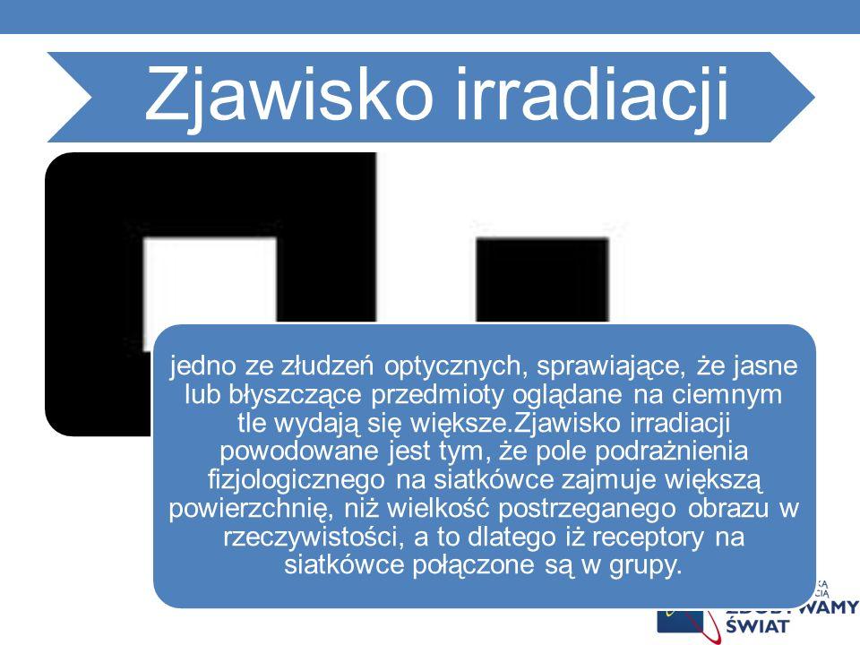 Zjawisko irradiacji