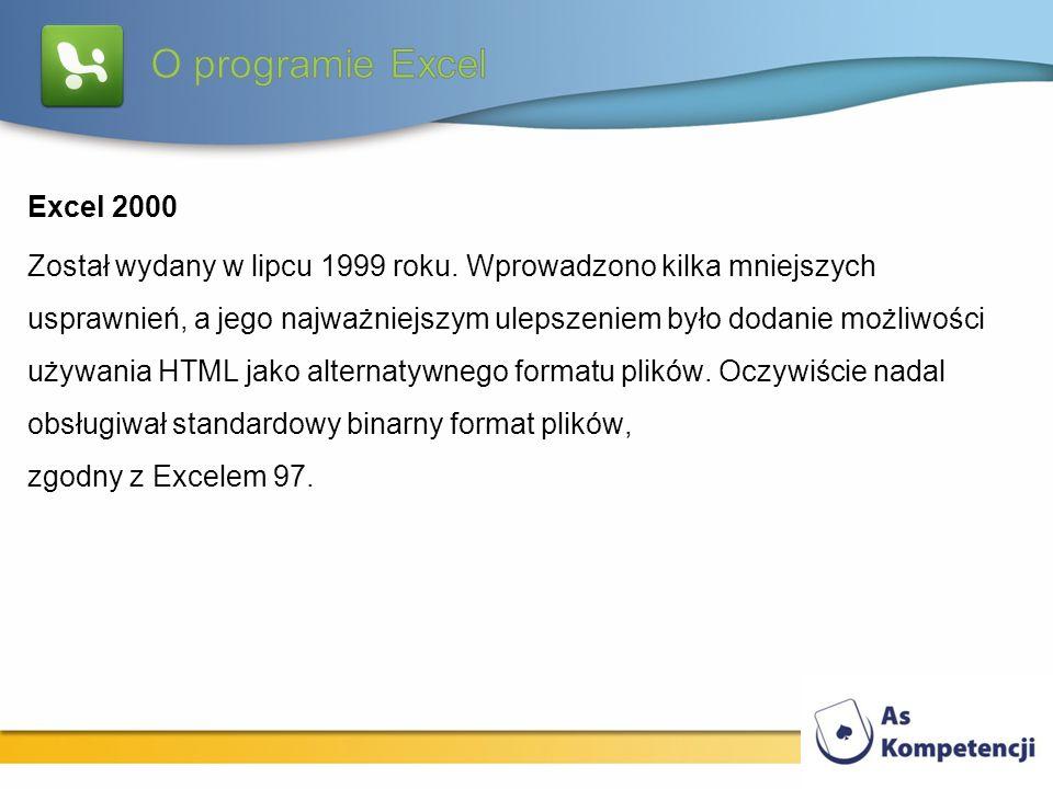 O programie Excel Excel 2000