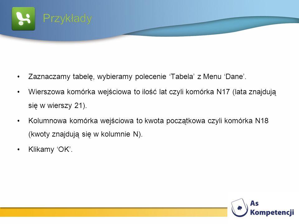 Przykłady Zaznaczamy tabelę, wybieramy polecenie 'Tabela' z Menu 'Dane'.