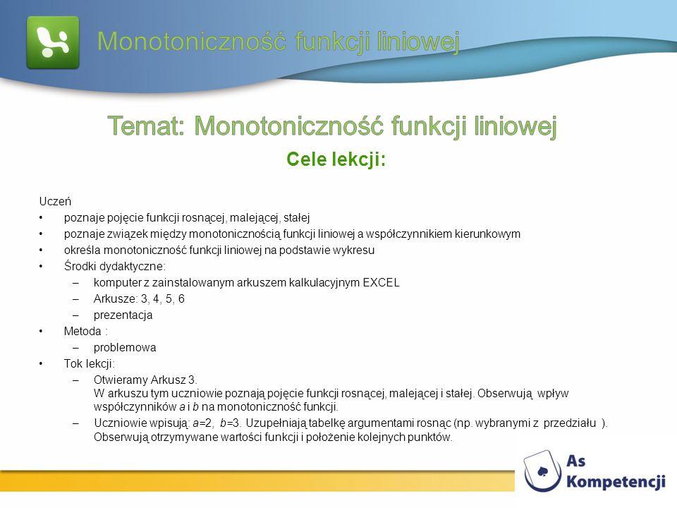 Monotoniczność funkcji liniowej
