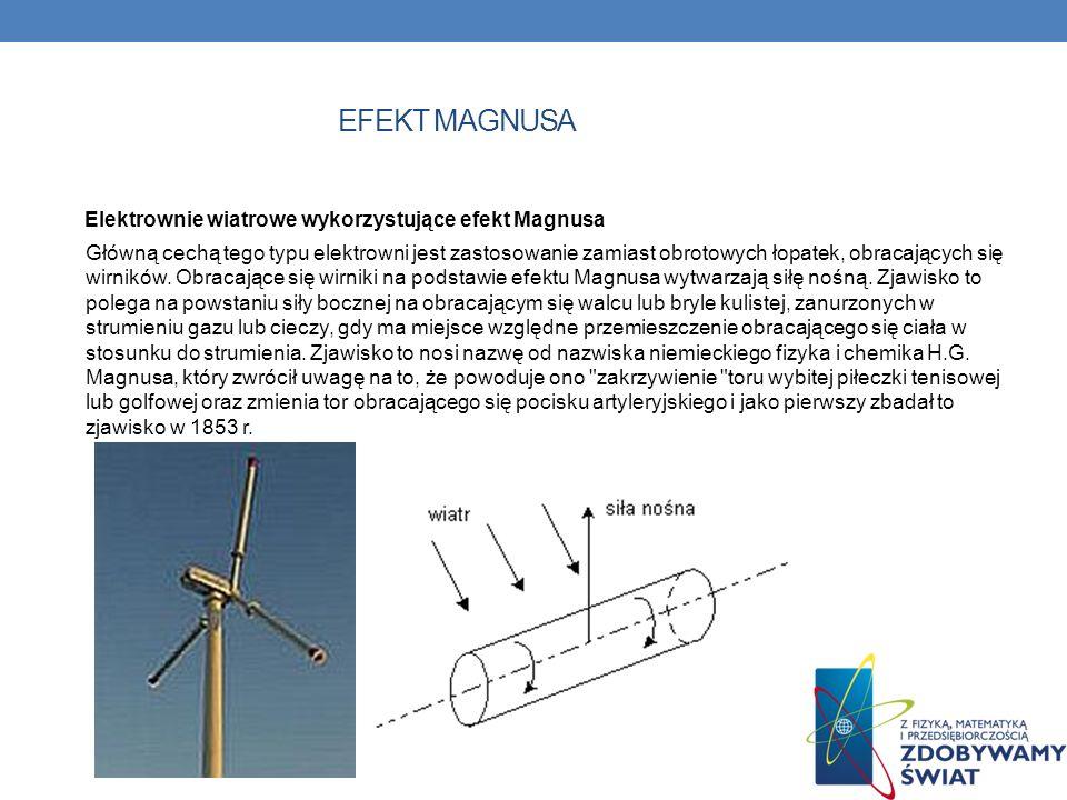 Elektrownie wiatrowe wykorzystujące efekt Magnusa