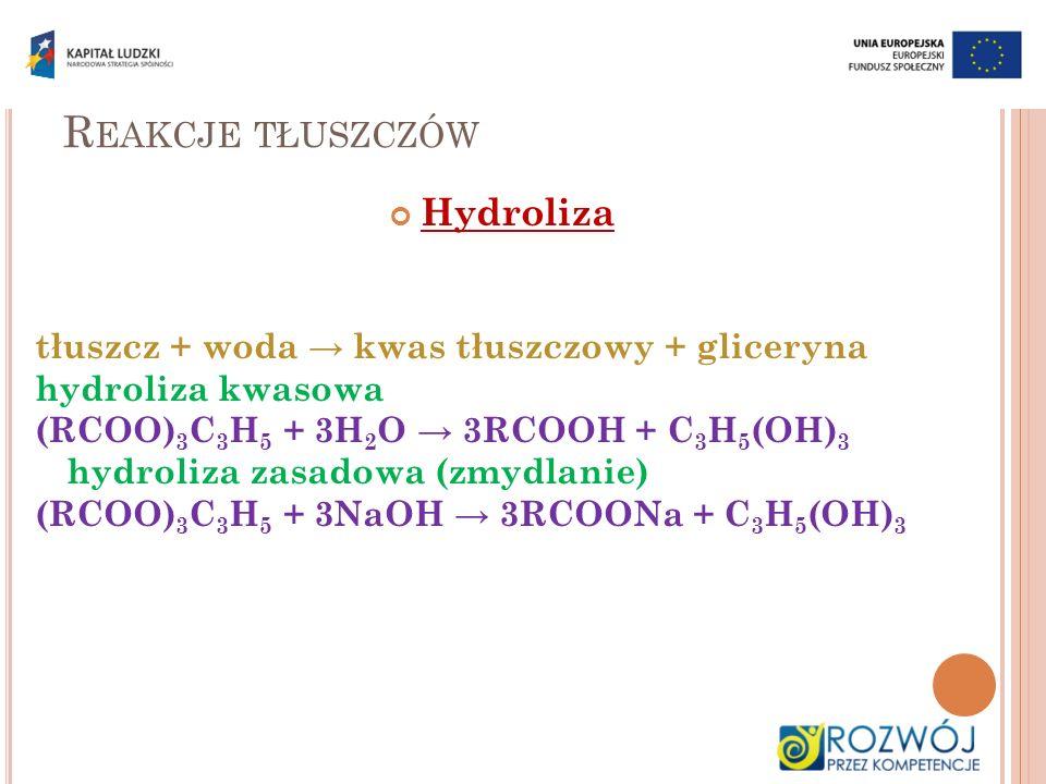 Reakcje tłuszczów Hydroliza