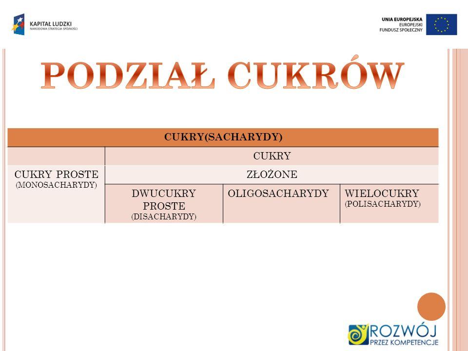 CUKRY PROSTE (MONOSACHARYDY)