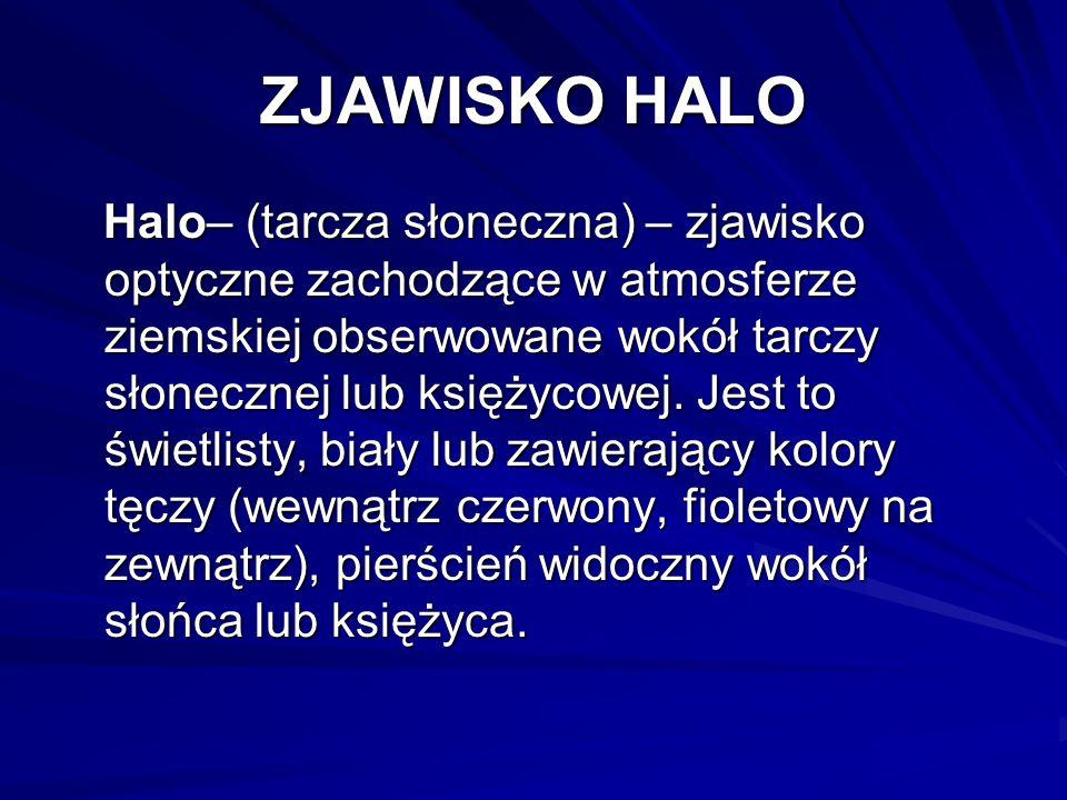 ZJAWISKO HALO