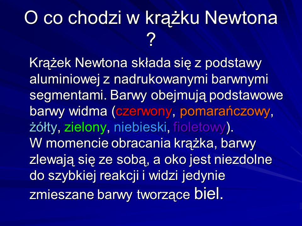 O co chodzi w krążku Newtona