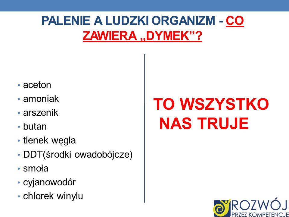 """PALENIE A LUDZKI ORGANIZM - Co zawiera """"dymek"""