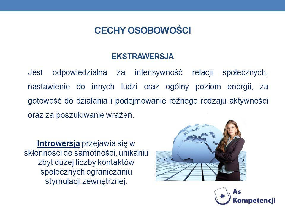 Cechy osobowości Ekstrawersja