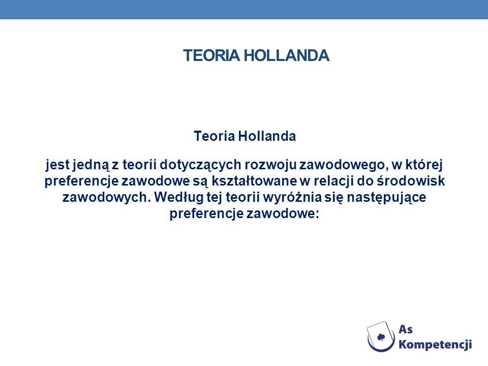 TEORIA HOLLANDA