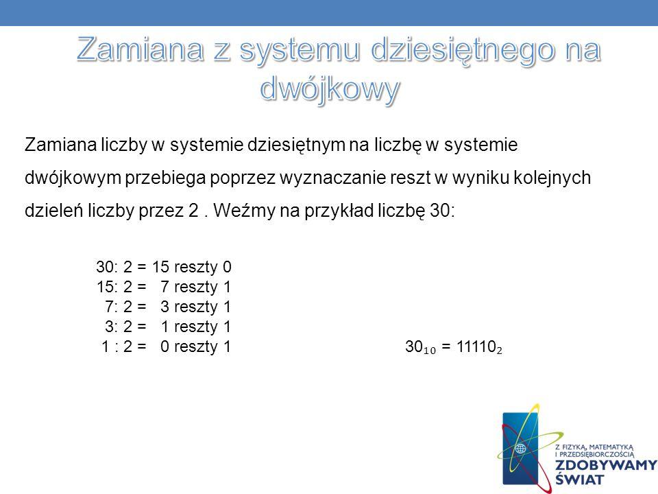 Zamiana z systemu dziesiętnego na dwójkowy