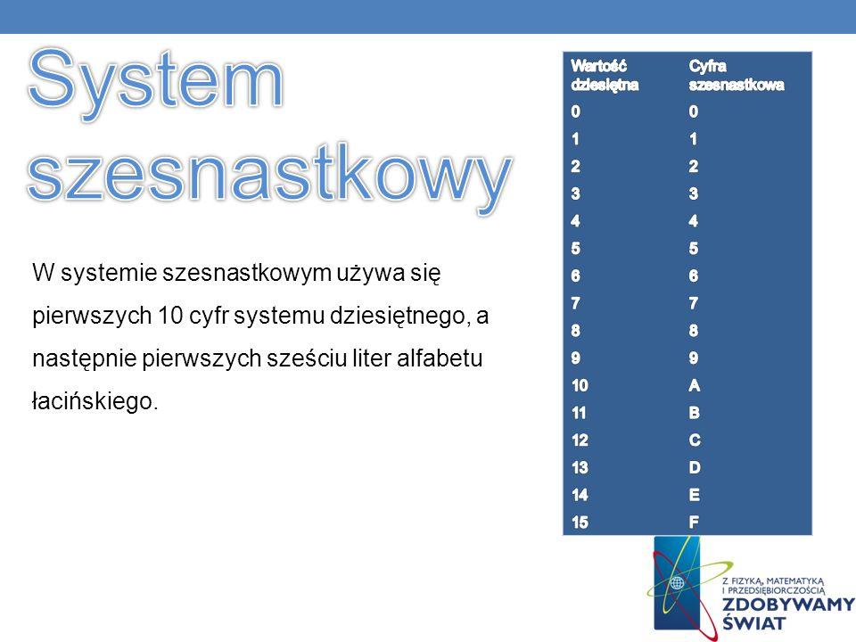 System szesnastkowy Wartość dziesiętna. Cyfra szesnastkowa. 1. 2. 3. 4. 5. 6. 7. 8. 9. 10.