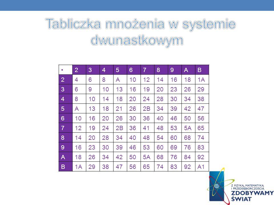 Tabliczka mnożenia w systemie dwunastkowym