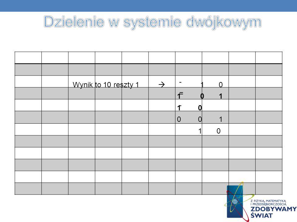 Dzielenie w systemie dwójkowym