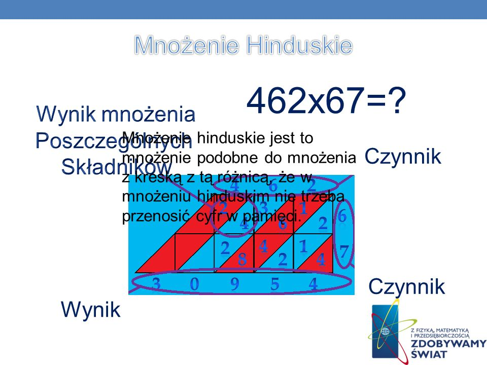 462x67= Mnożenie Hinduskie Wynik mnożenia Poszczególnych Składników