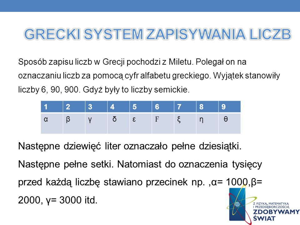 Grecki system zapisywania liczb