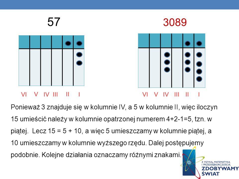 57 3089. VI. V. IV. III. II. I. VI. V. IV. III. II. I.