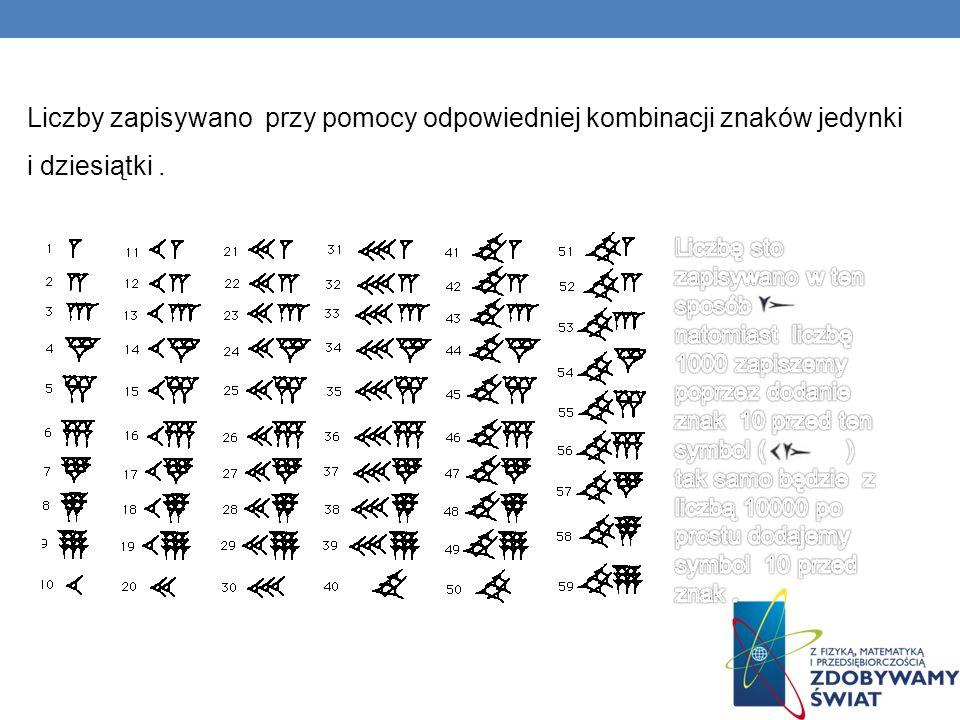 Liczby zapisywano przy pomocy odpowiedniej kombinacji znaków jedynki i dziesiątki .