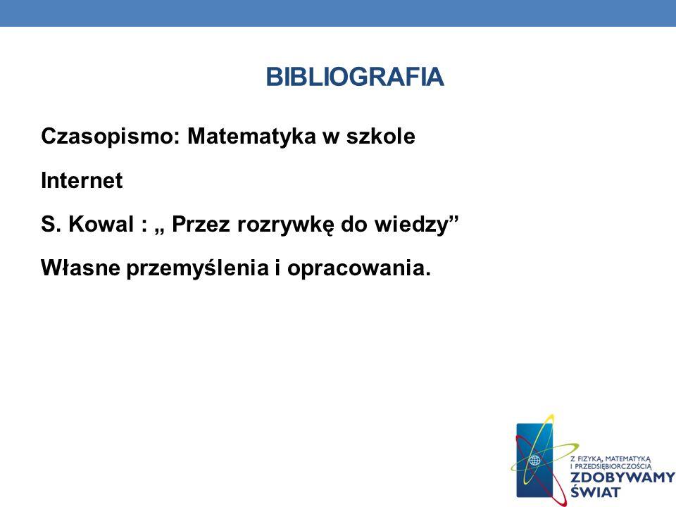 bibliografia Czasopismo: Matematyka w szkole Internet S.