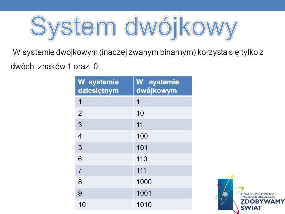 System dwójkowy W systemie dwójkowym (inaczej zwanym binarnym) korzysta się tylko z dwóch znaków 1 oraz 0 .