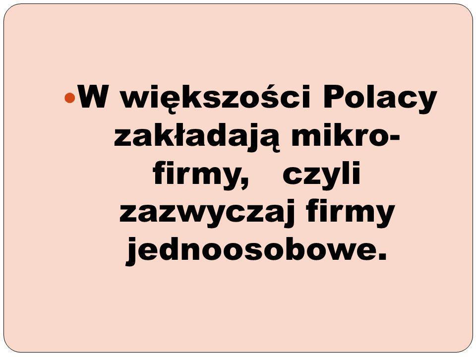 W większości Polacy zakładają mikro- firmy, czyli zazwyczaj firmy jednoosobowe.