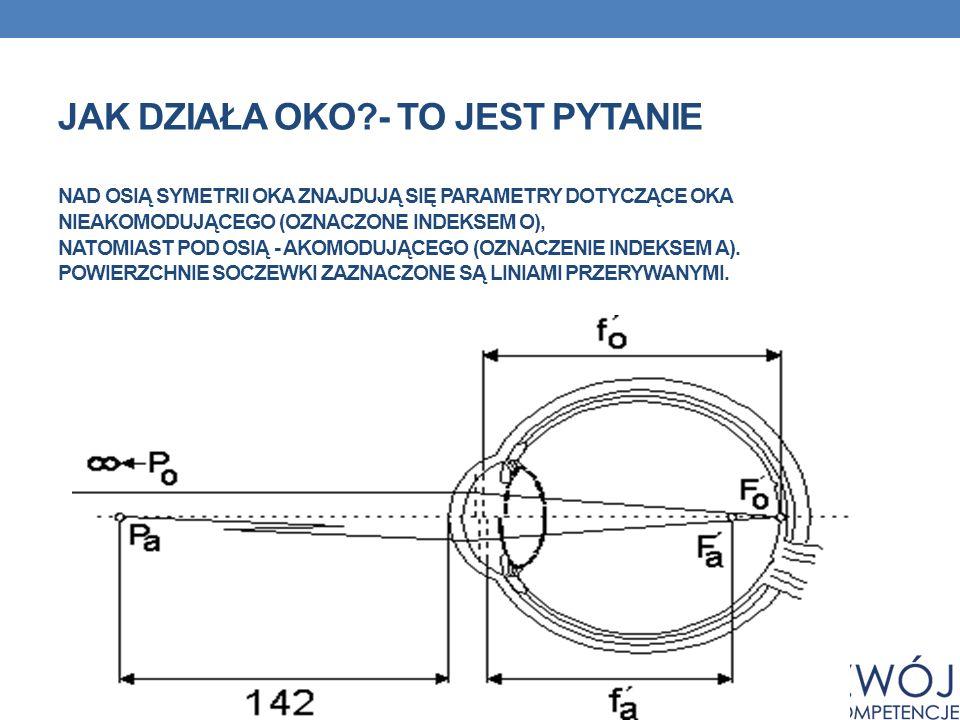 JAK DZIAŁA OKO - TO JEST PYTANIE Nad osią symetrii oka znajdują się parametry dotyczące oka nieakomodującego (oznaczone indeksem o), natomiast pod osią - akomodującego (oznaczenie indeksem a).