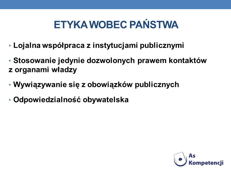 Etyka wobec państwa Lojalna współpraca z instytucjami publicznymi