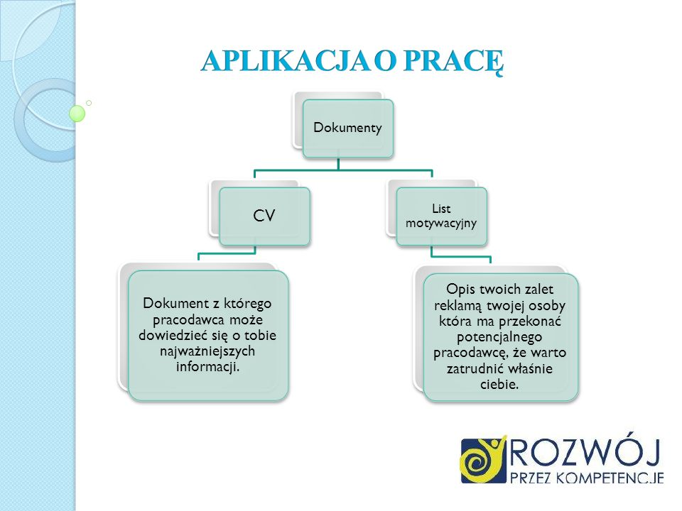 APLIKACJA O PRACĘ Dokumenty. CV. Dokument z którego pracodawca może dowiedzieć się o tobie najważniejszych informacji.