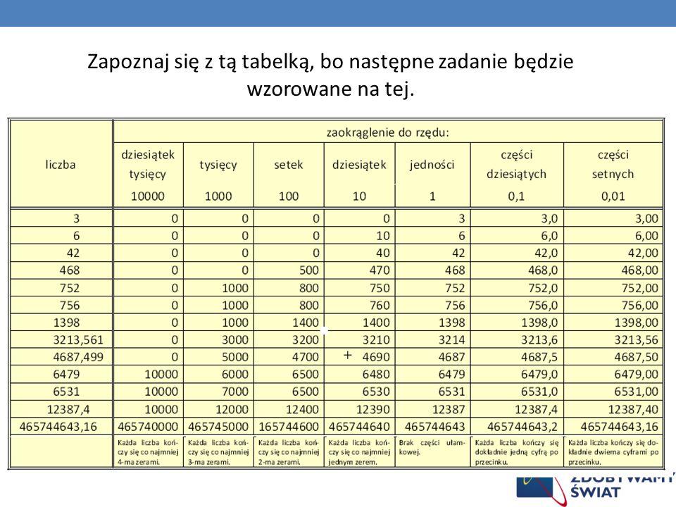 Zapoznaj się z tą tabelką, bo następne zadanie będzie wzorowane na tej.