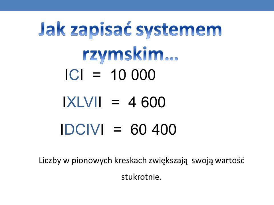 Jak zapisać systemem rzymskim…