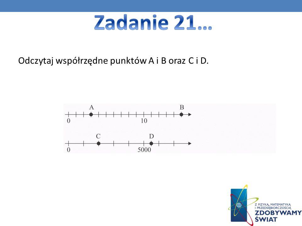 Zadanie 21… Odczytaj współrzędne punktów A i B oraz C i D.