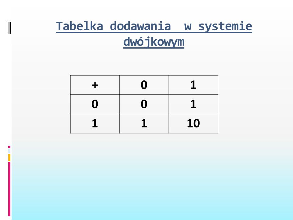 Tabelka dodawania w systemie dwójkowym