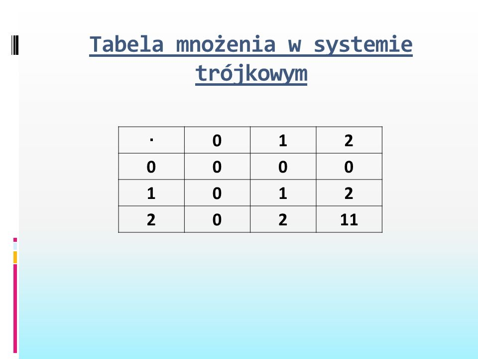 Tabela mnożenia w systemie trójkowym