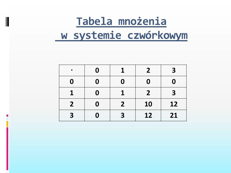 Tabela mnożenia w systemie czwórkowym