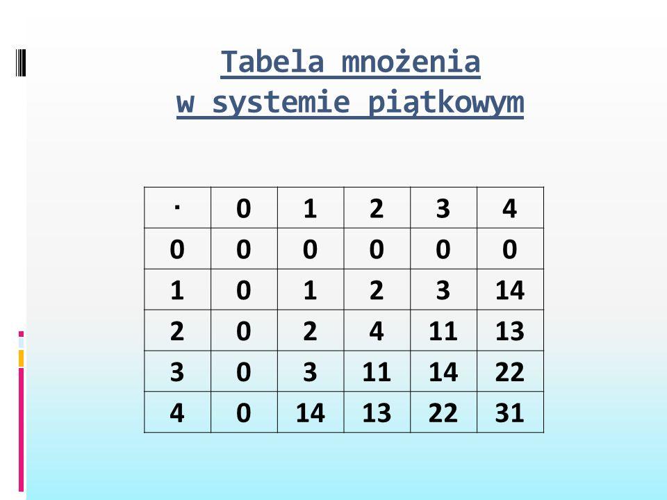 Tabela mnożenia w systemie piątkowym