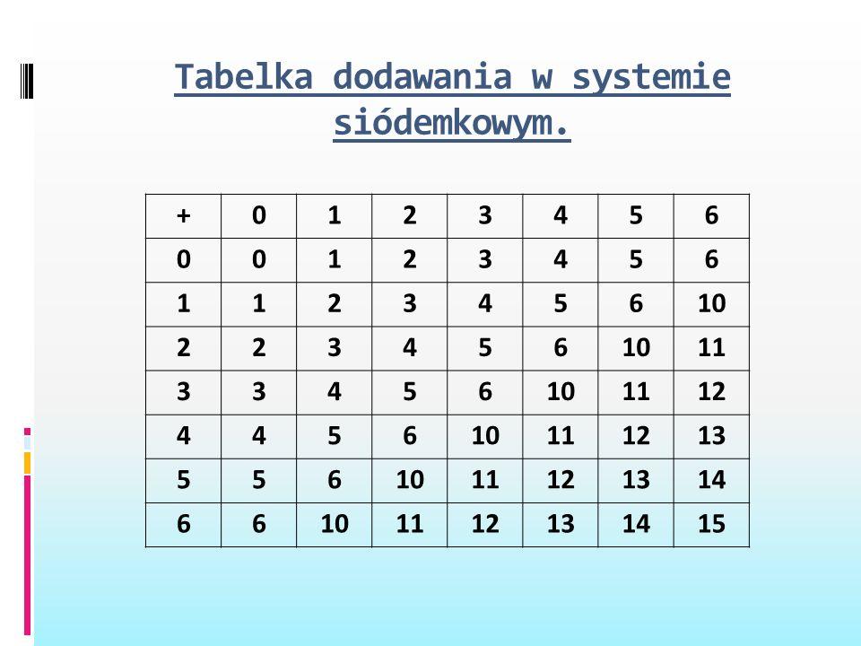 Tabelka dodawania w systemie siódemkowym.
