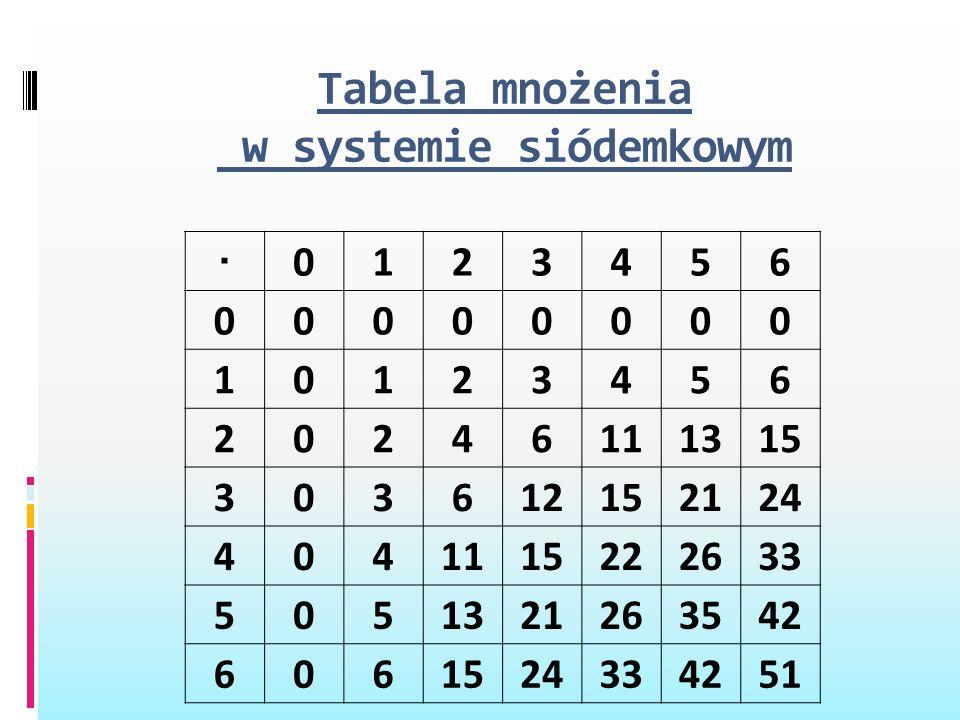 Tabela mnożenia w systemie siódemkowym