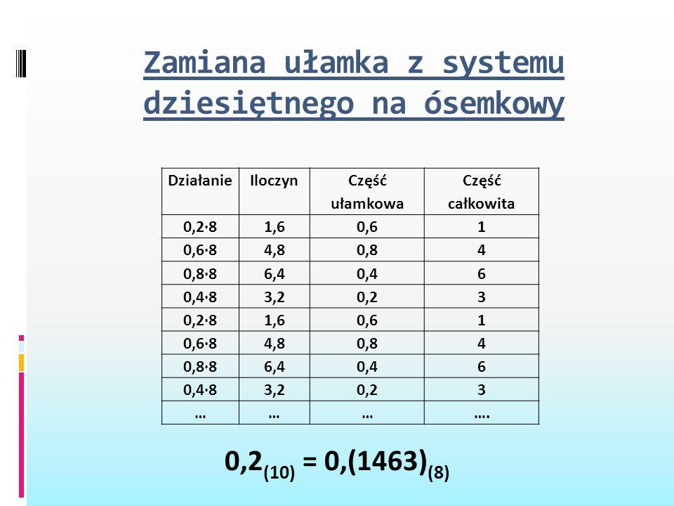 Zamiana ułamka z systemu dziesiętnego na ósemkowy