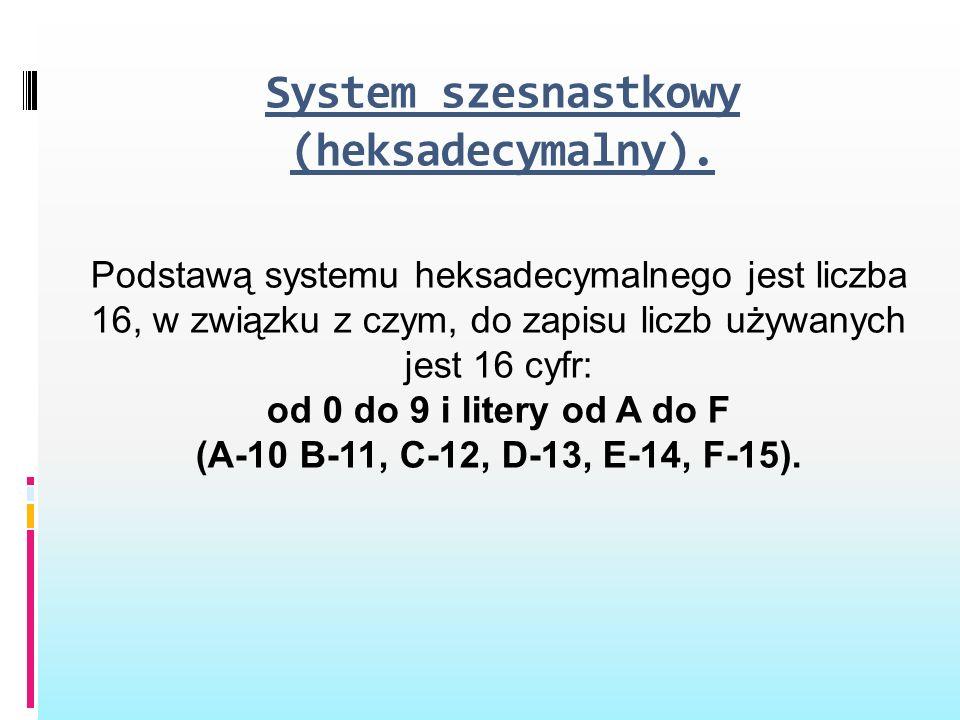 System szesnastkowy (heksadecymalny).