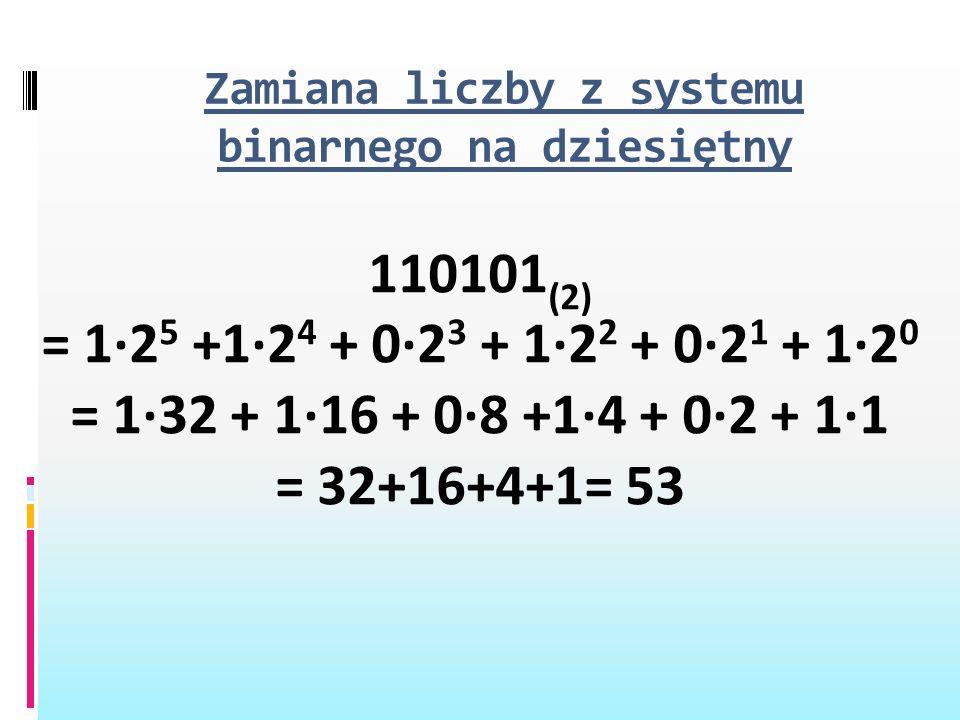 Zamiana liczby z systemu binarnego na dziesiętny